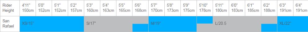 velikost rámu bobcat.png